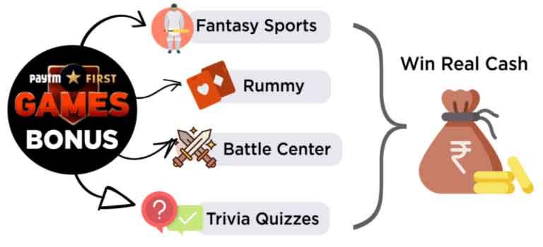 How to use PayTM First Games Bonus Balance